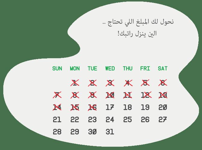 Sulfah Loan Salary